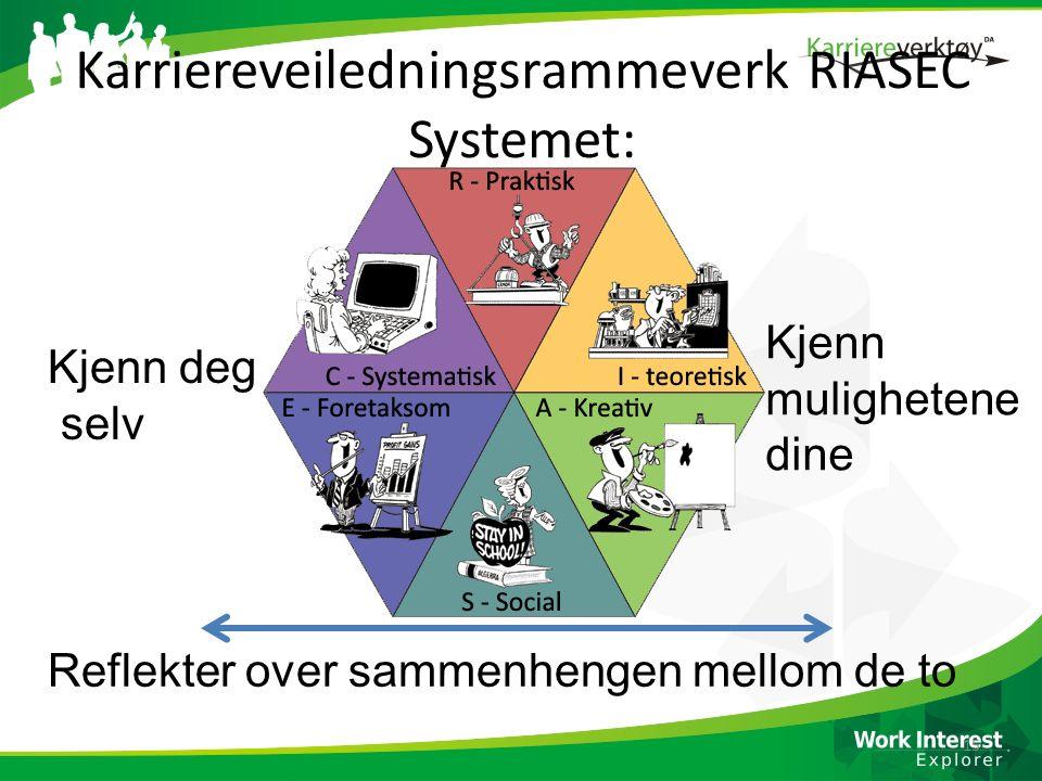 Karriereveiledningsrammeverk RIASEC Systemet: Kjenn deg selv Kjenn mulighetene dine Reflekter over sammenhengen mellom de to 15
