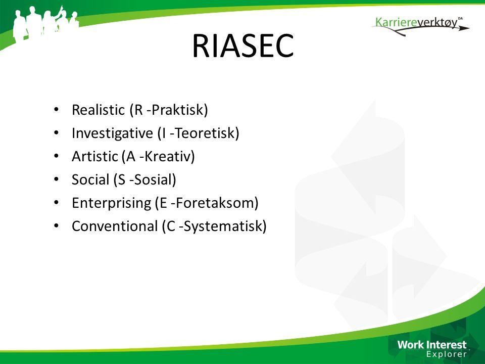 RIASEC Realistic (R -Praktisk) Investigative (I -Teoretisk) Artistic (A -Kreativ) Social (S -Sosial) Enterprising (E -Foretaksom) Conventional (C -Sys