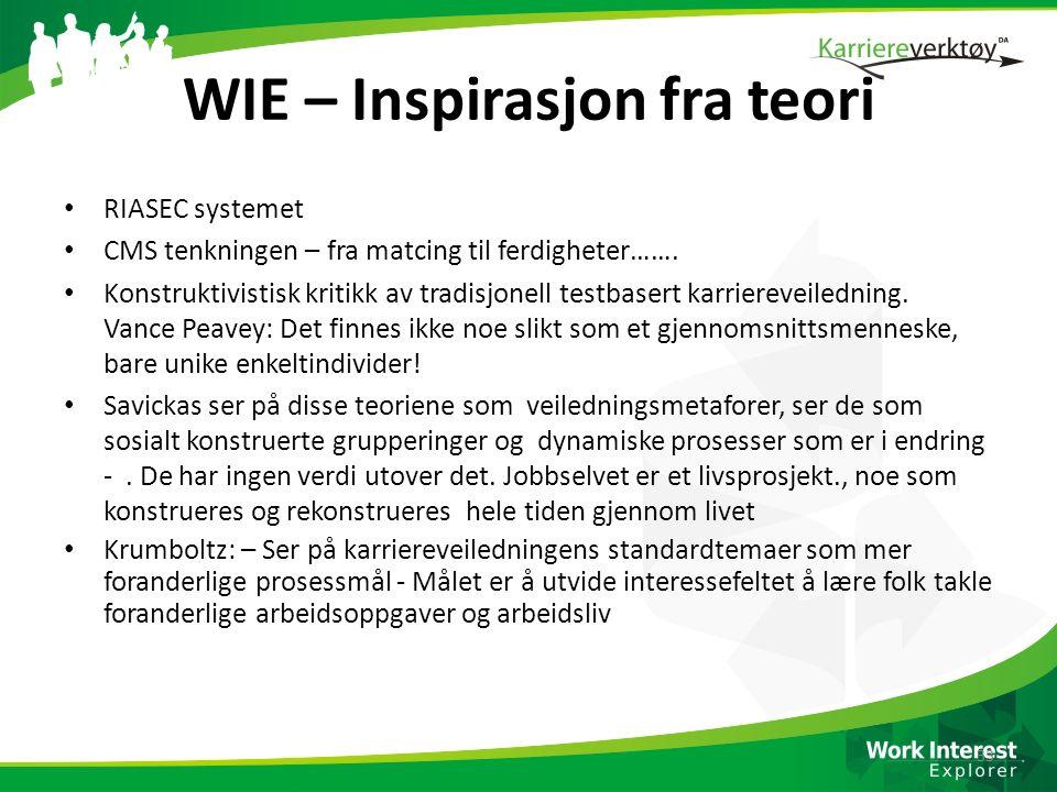 WIE – Inspirasjon fra teori RIASEC systemet CMS tenkningen – fra matcing til ferdigheter……. Konstruktivistisk kritikk av tradisjonell testbasert karri
