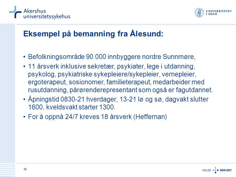 38 Eksempel på bemanning fra Ålesund: Befolkningsområde 90 000 innbyggere nordre Sunnmøre, 11 årsverk inklusive sekretær, psykiater, lege i utdanning,
