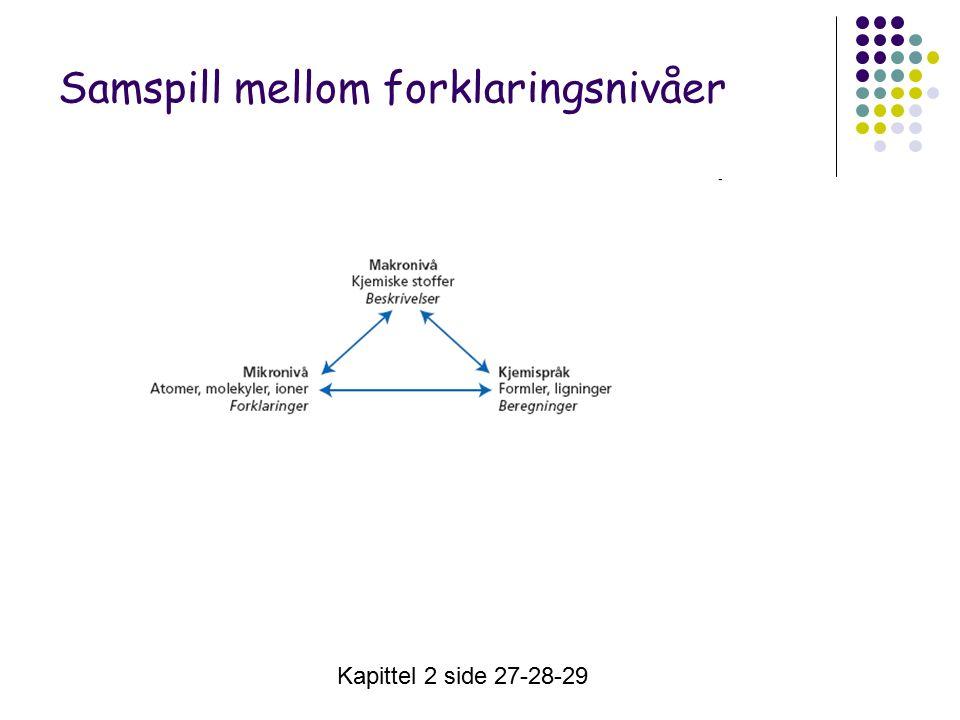 Kapittel 2 side 27-28-29 Samspill mellom forklaringsnivåer