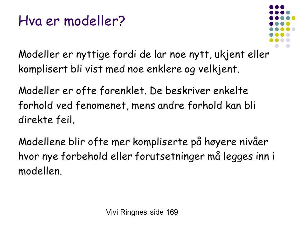 Vivi Ringnes side 169 Hva er modeller.