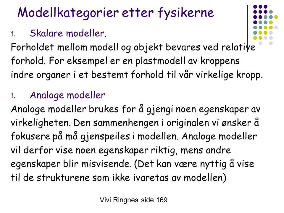 Vivi Ringnes side 169 Modellkategorier etter fysikerne 1.