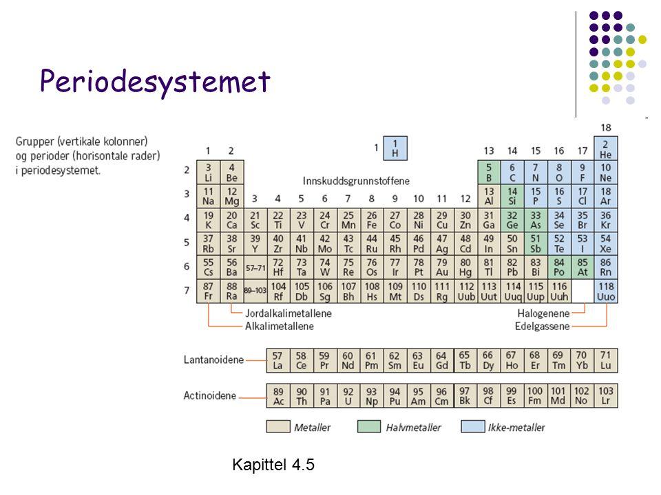 Kapittel 4.5 Periodesystemet