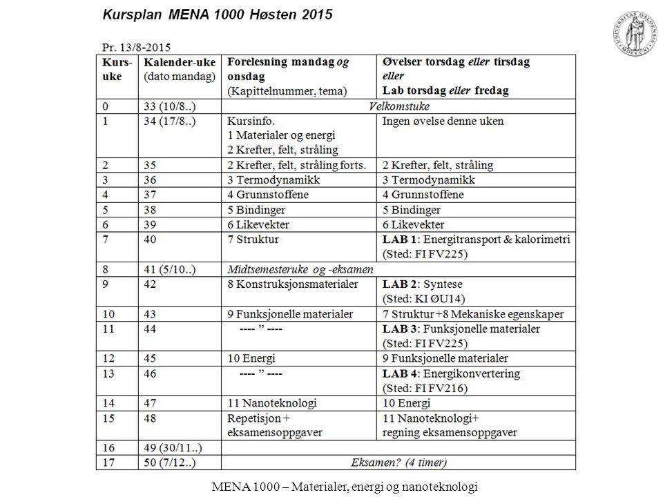 MENA 1000 – Materialer, energi og nanoteknologi Lab-øvelser 1.