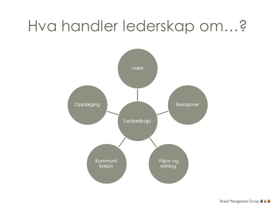 Hva handler lederskap om… Lederskap VekstRelasjoner Visjon og retning Kommuni- kasjon Oppfølging
