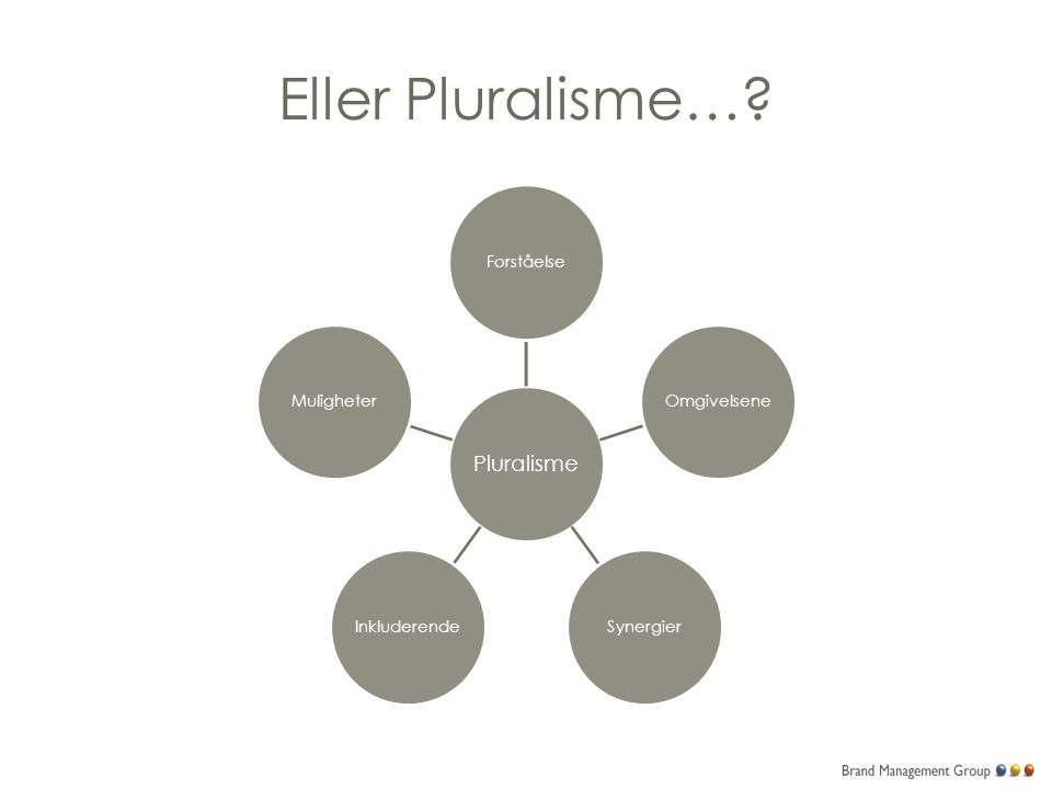 Eller Pluralisme… Pluralisme ForståelseOmgivelseneSynergierInkluderendeMuligheter