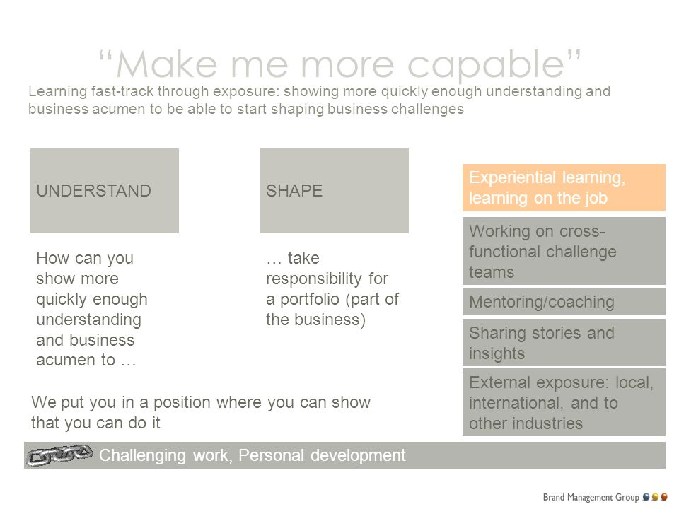 Make me more capable Learning fast-track through exposure: showing more quickly enough understanding and business acumen to be able to start shaping business challenges Experiential learning, learning on the job Working on cross- functional challenge teams Mentoring/coaching Sharing stories and insights External exposure: local, international, and to other industries UNDERSTANDSHAPE How can you show more quickly enough understanding and business acumen to … … take responsibility for a portfolio (part of the business) We put you in a position where you can show that you can do it Challenging work, Personal development