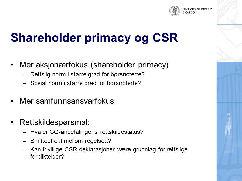Shareholder primacy og CSR Mer aksjonærfokus (shareholder primacy) –Rettslig norm i større grad for børsnoterte? –Sosial norm i større grad for børsno