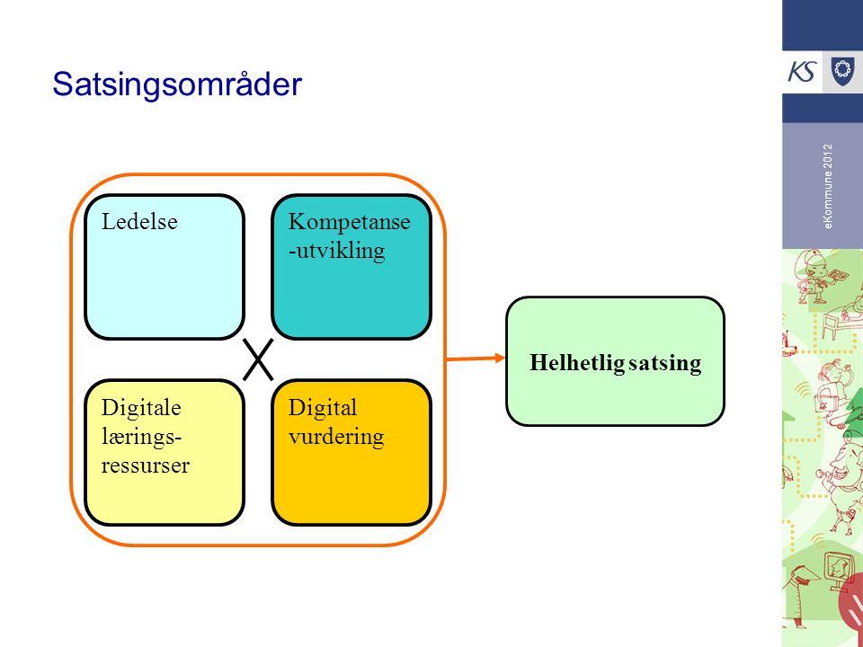 eKommune 2012 Satsingsområder Ledelse Digitale lærings- ressurser Digital vurdering Kompetanse -utvikling Helhetlig satsing