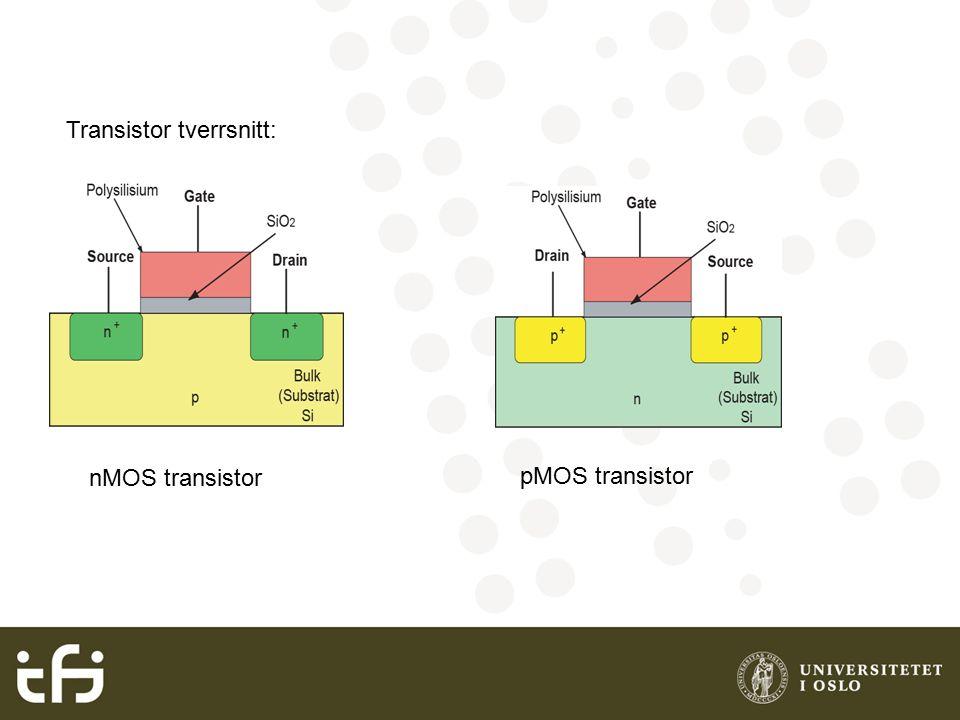 Transistor tverrsnitt: nMOS transistor pMOS transistor