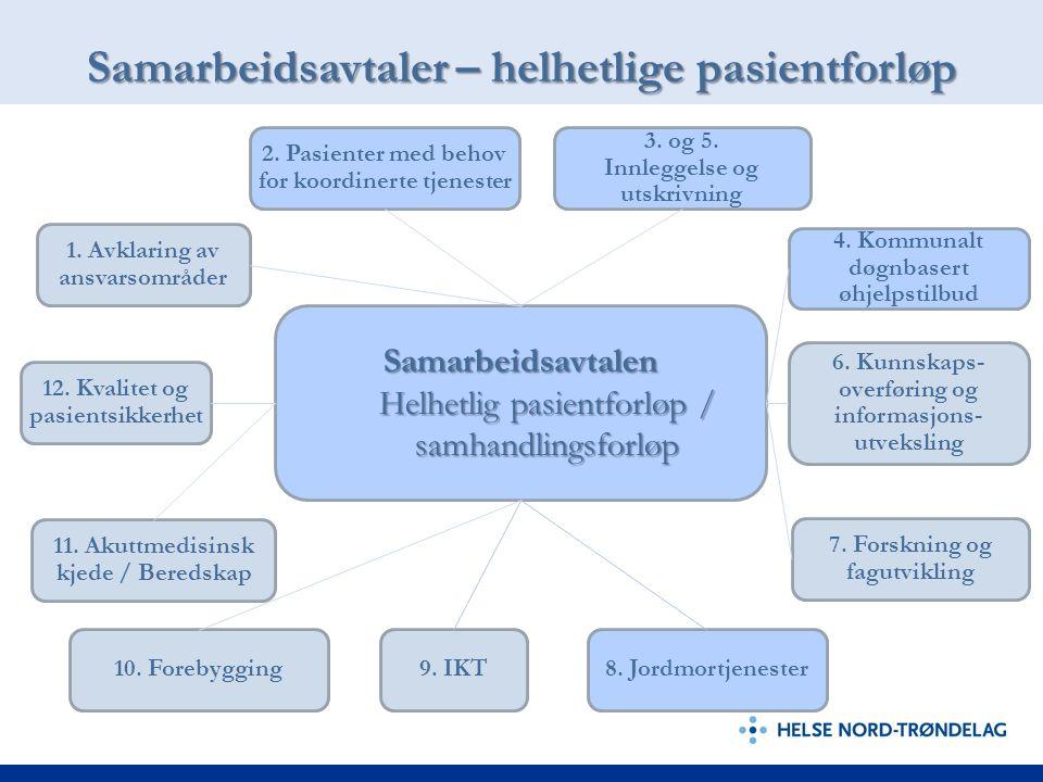 Samarbeidsavtaler – helhetlige pasientforløp Samarbeidsavtalen Helhetlig pasientforløp / samhandlingsforløp 4.