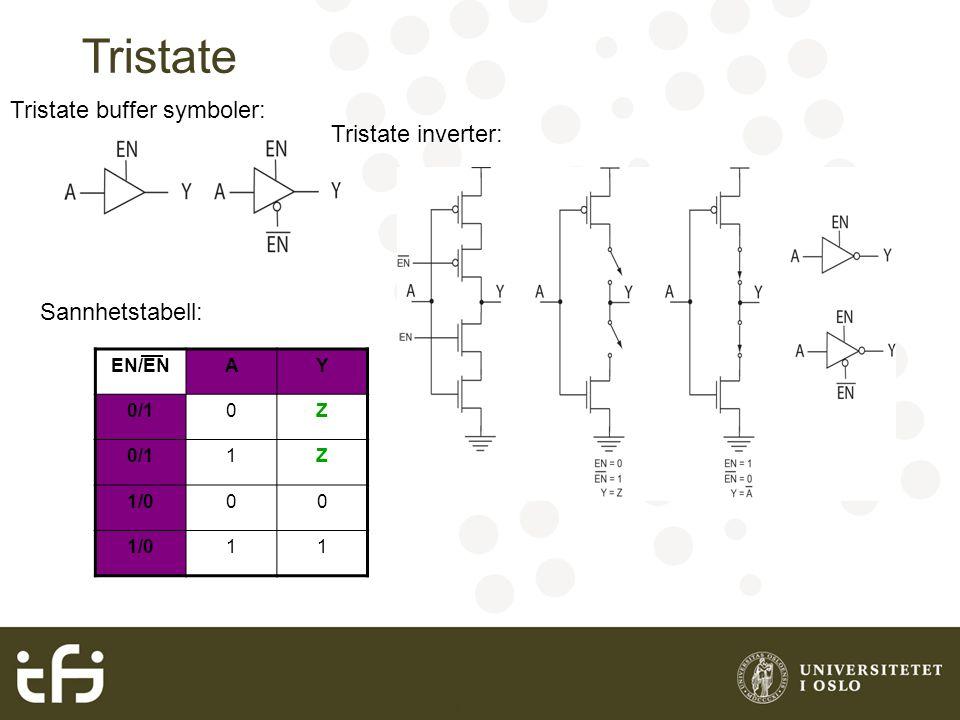 INF3400 Grunnleggende digital CMOS Tristate Tristate buffer symboler: EN/ENAY 0/10Z 1Z 1/000 11 Sannhetstabell: Tristate inverter: