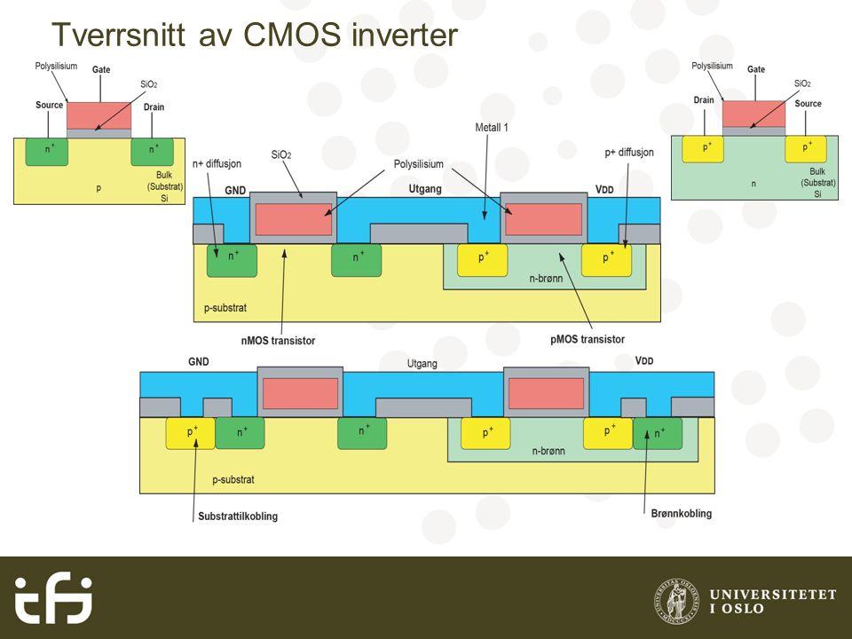 Tverrsnitt av CMOS inverter