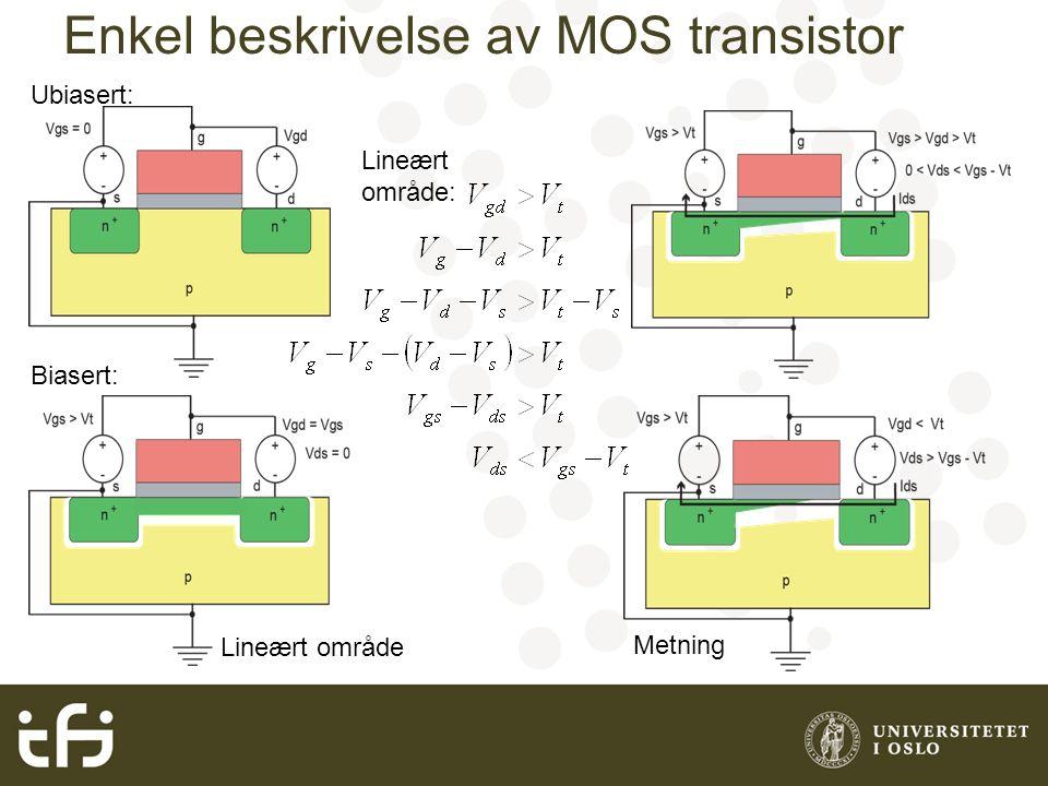 Enkel beskrivelse av MOS transistor Ubiasert: Biasert: Lineært område Metning Lineært område: