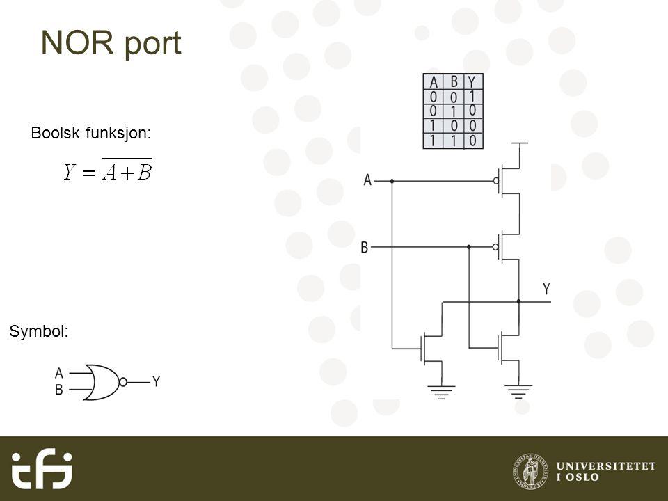 NOR port Boolsk funksjon: Symbol: