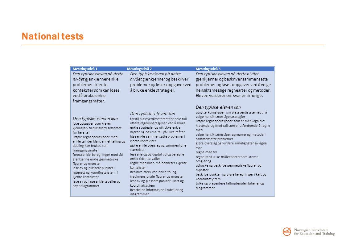National tests Mestringsnivå 1Mestringsnivå 2Mestringsnivå 3 Den typiske eleven på dette nivået gjenkjenner enkle problemer i kjente kontekster som kan løses ved å bruke enkle framgangsmåter.