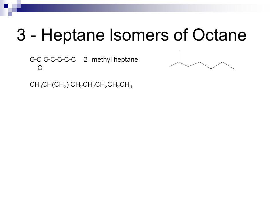 3 - Heptane Isomers of Octane C C C C C C C 2- methyl heptane C CH 3 CH(CH 3 ) CH 2 CH 2 CH 2 CH 2 CH 3 C C C C C C C 3 – methyl heptane C CH 3 CH 2 CH(CH 3 ) CH 2 CH 2 CH 2 CH 3 C C C C C C C 4 – methyl heptane C CH 3 CH 2 CH 2 CH(CH 3 ) CH 2 CH 2 CH 3
