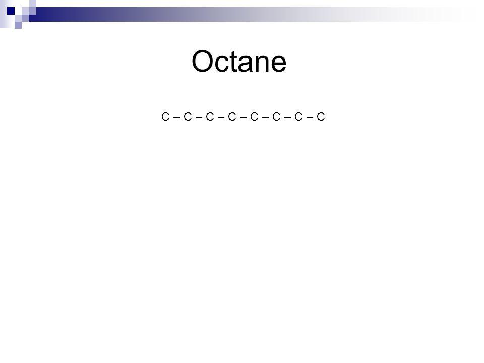 Octane C – C – C – C – C – C – C – C CH 3 CH 2 CH 2 CH 2 CH 2 CH 2 CH 2 CH 3