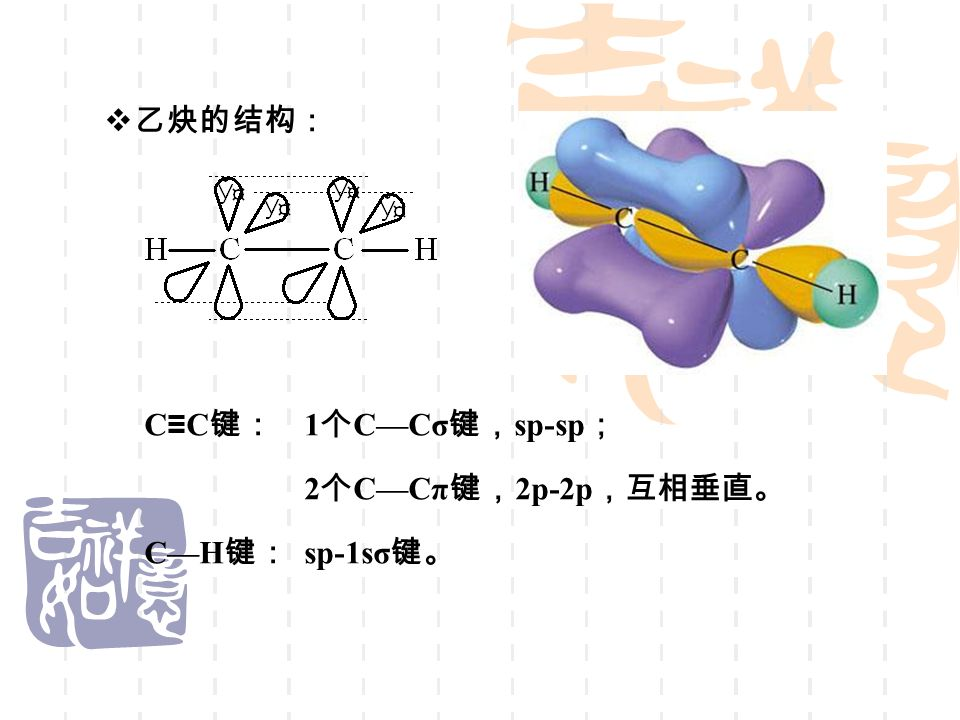  碳碳三键的特点: ①炔烃的亲电加成活性不如烯烃。 ②碳碳三键上的氢有一定的酸性。 原因: C—C 键长短,使 π 键的重叠程度大; 两个 π 键形成的圆柱型电子云受 SP 杂化的碳 原子核的吸引而不易极化。 电负性 C sp > C sp2 > C sp3 ,使 C—H 键极性增强。原因: