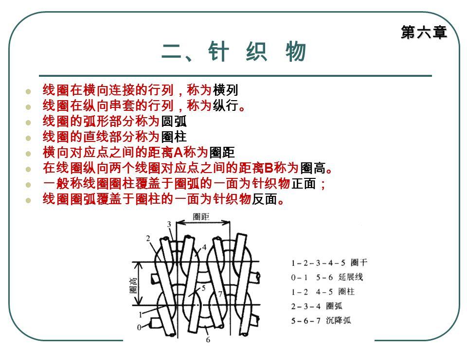 第六章 二、针 织 物 线圈在横向连接的行列,称为横列 线圈在纵向串套的行列,称为纵行。 线圈的弧形部分称为圆弧 线圈的直线部分称为圈柱 横向对应点之间的距离 A 称为圈距 在线圈纵向两个线圈对应点之间的距离 B 称为圈高。 一般称线圈圈柱覆盖于圈弧的一面为针织物正面; 线圈圈弧覆盖于圈柱的一面为针