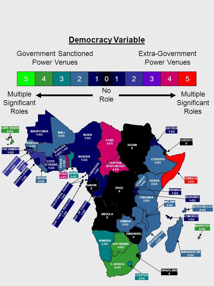 MAURITANIA 1-GS NIGER 1-GS MALI 2-GS SUDAN 0 CHAD 4-EG ETHIOPIA 2-GS ERITREA 1-EG DJIBOUTI 0 SOMALIA 5-EG KENYA 2-GS TANZANIA 2-GS MADAGASCAR 2-GS MOZAMBIQUE 2-GS SWAZILAND 0 LESOTHO 3-GS S.