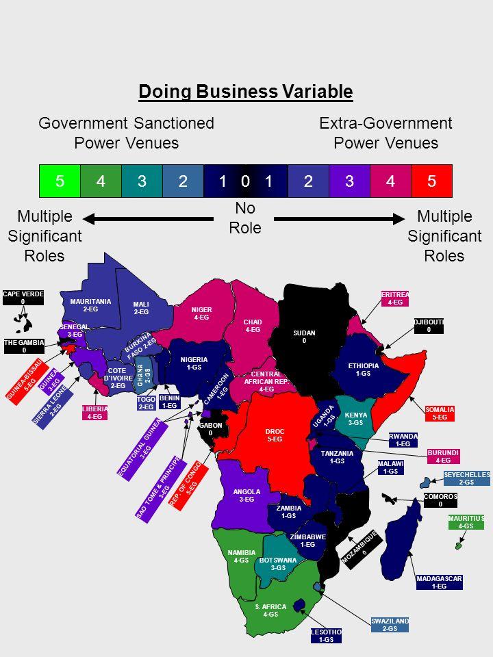 MAURITANIA 2-EG NIGER 4-EG MALI 2-EG SUDAN 0 CHAD 4-EG ETHIOPIA 1-GS ERITREA 4-EG DJIBOUTI 0 SOMALIA 5-EG KENYA 3-GS TANZANIA 1-GS MADAGASCAR 1-EG MOZAMBIQUE 0 SWAZILAND 2-GS LESOTHO 1-GS S.