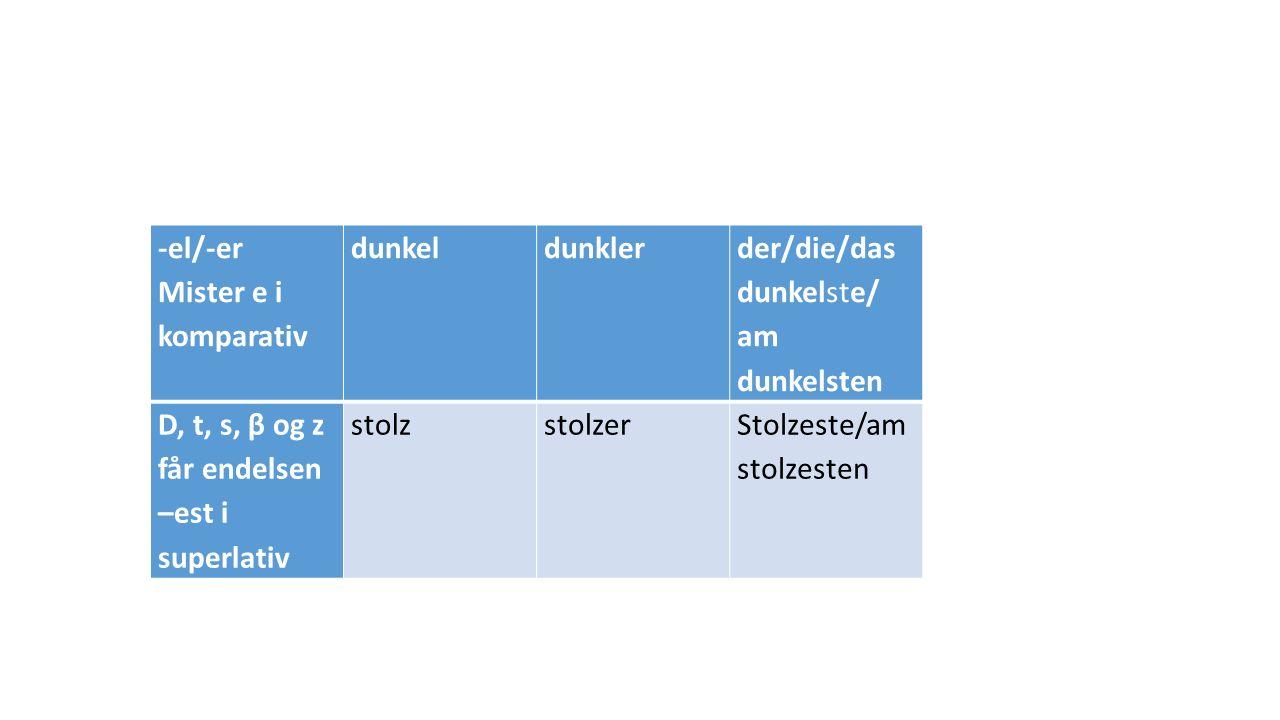 -el/-er Mister e i komparativ dunkeldunkler der/die/das dunkelste/ am dunkelsten D, t, s, β og z får endelsen –est i superlativ stolzstolzerStolzeste/