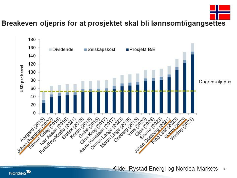 Breakeven oljepris for at prosjektet skal bli lønnsomt/igangsettes 8 Dagens oljepris Kilde: Rystad Energi og Nordea Markets