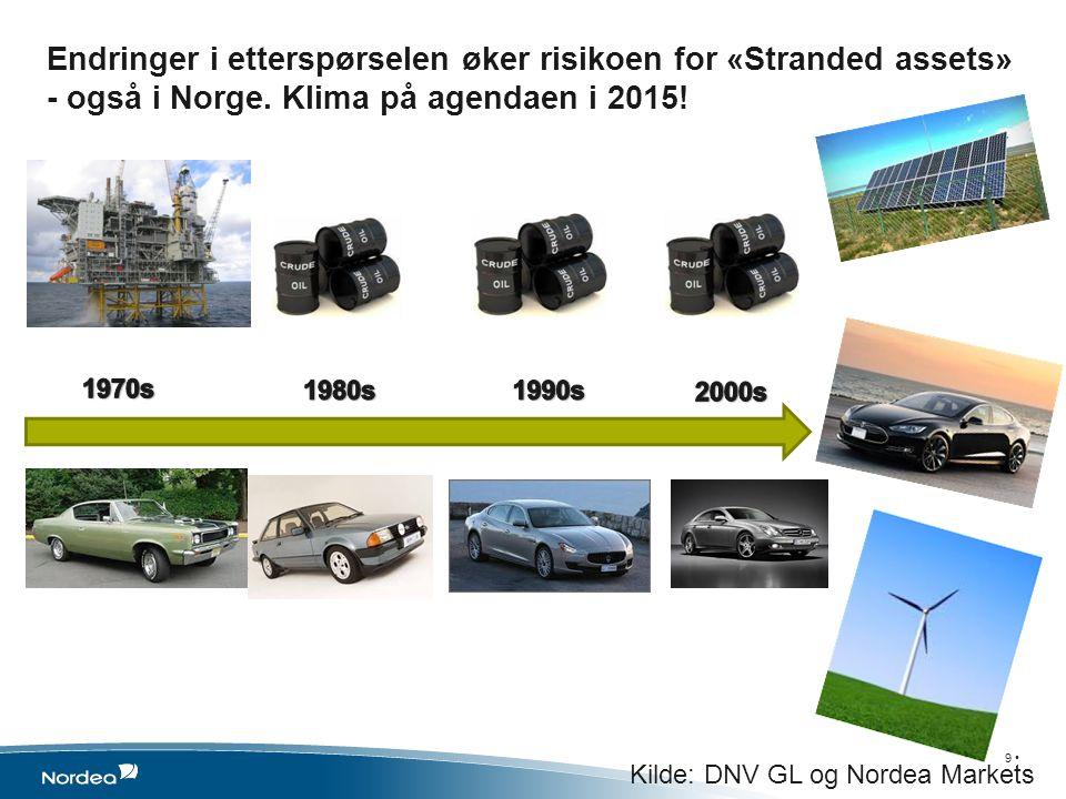 Endringer i etterspørselen øker risikoen for «Stranded assets» - også i Norge.