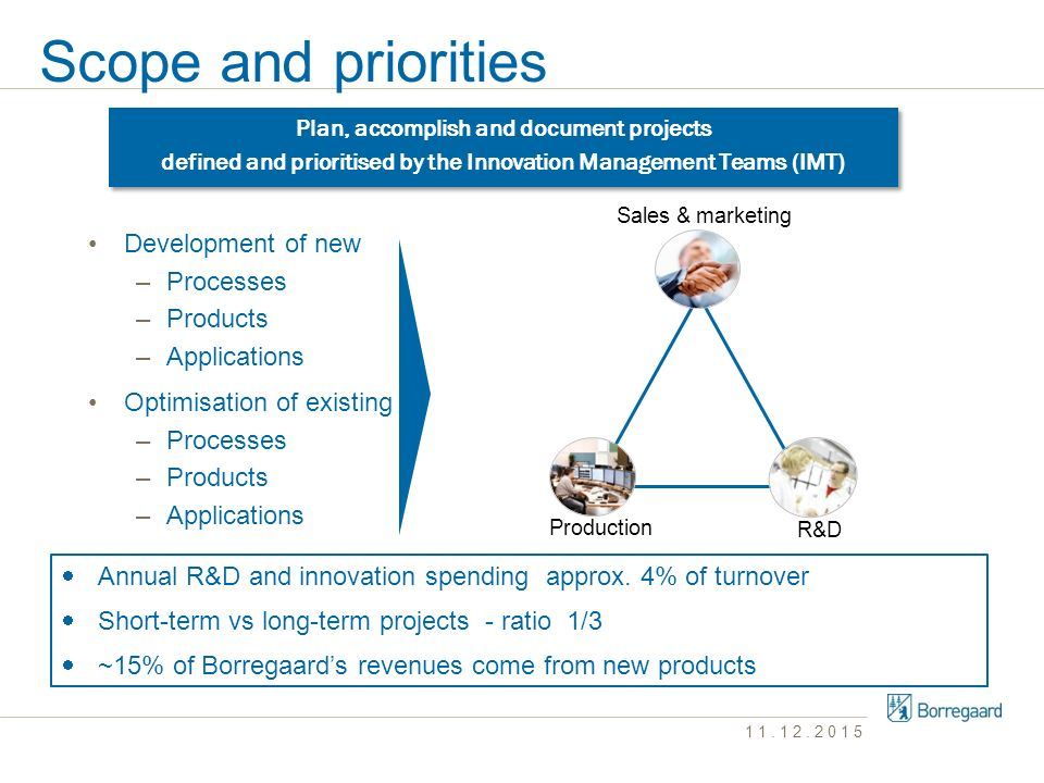 Plan, accomplish and document projects defined and prioritised by the Innovation Management Teams (IMT) Plan, accomplish and document projects defined