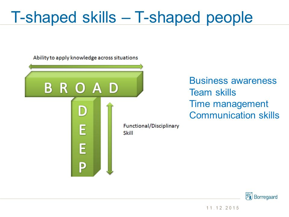 T-shaped skills – T-shaped people 11.12.2015 Business awareness Team skills Time management Communication skills