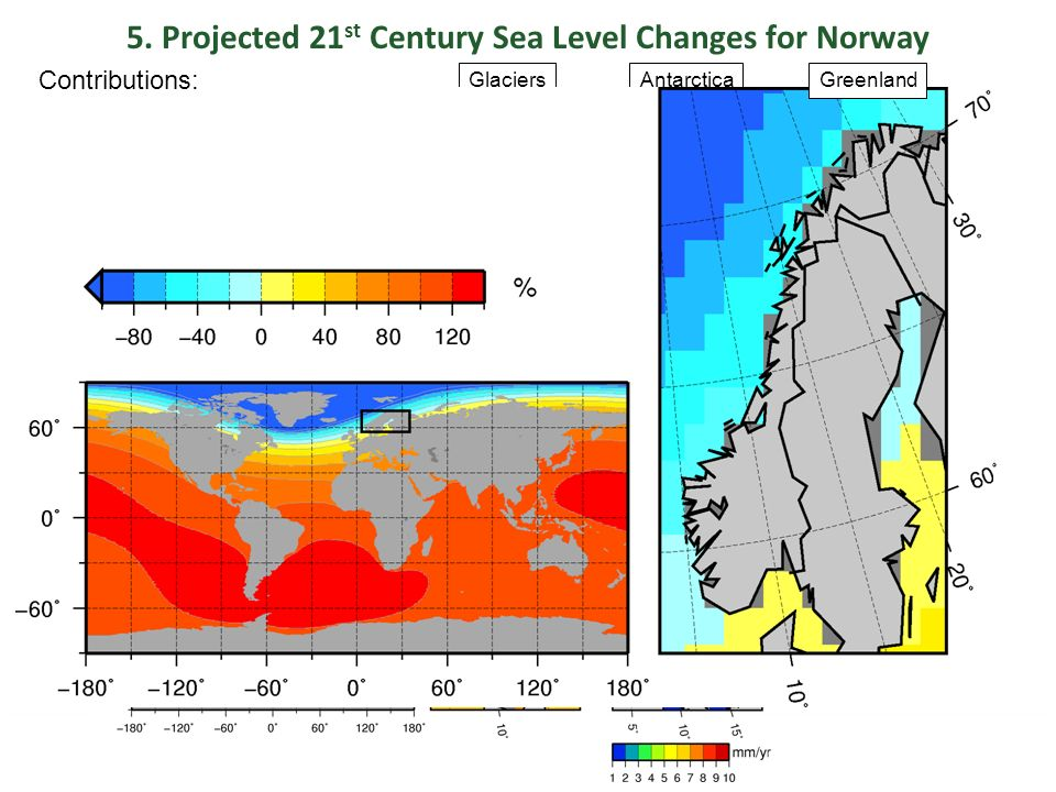 5. Projected 21 st Century Sea Level Changes for Norway VLM Steric/dyn AntarcticaGlaciers Greenland Contributions: