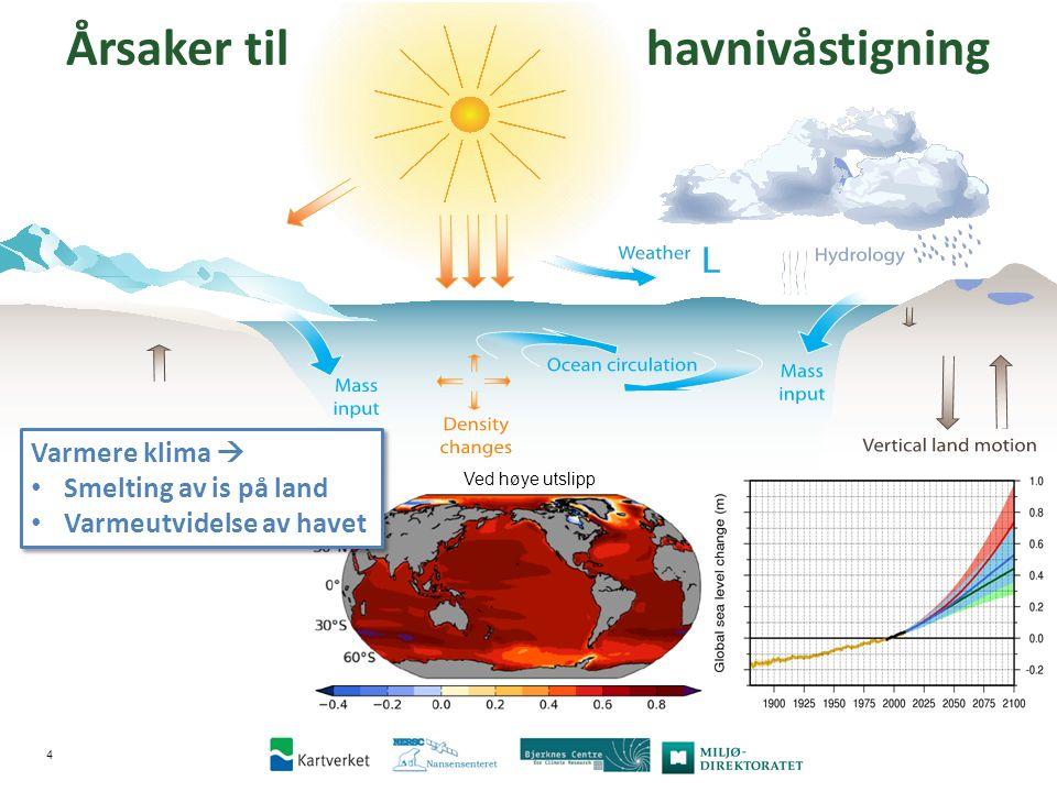 4 Ved høye utslipp Varmere klima  Smelting av is på land Varmeutvidelse av havet Varmere klima  Smelting av is på land Varmeutvidelse av havet Årsaker til havnivåstigning