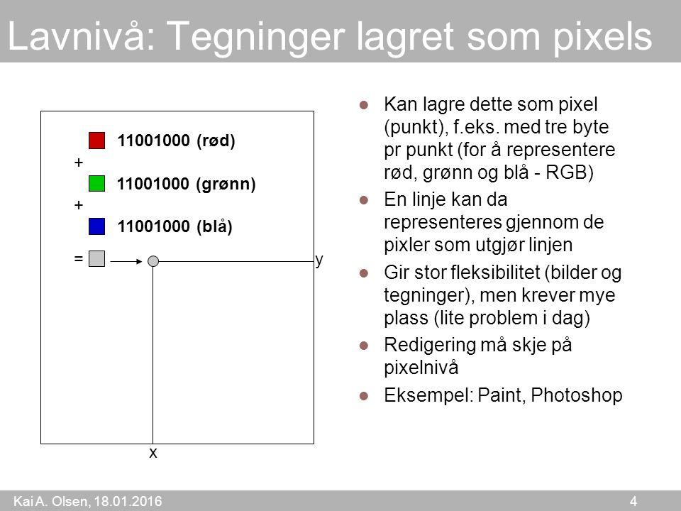 Kai A.Olsen, 18.01.2016 15 Datalagring (tegnkoding) Vi kan lagre data, f.eks.