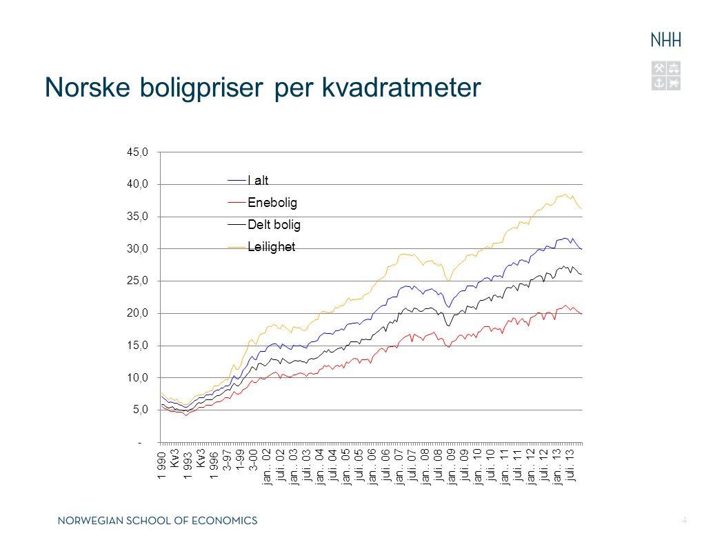 Norske boligpriser per kvadratmeter 4