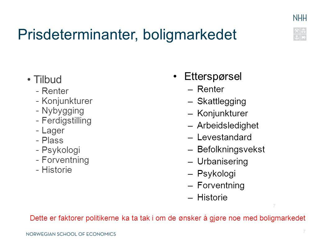 Prisdeterminanter, boligmarkedet 7 7 Tilbud - Renter - Konjunkturer - Nybygging - Ferdigstilling - Lager - Plass - Psykologi - Forventning - Historie