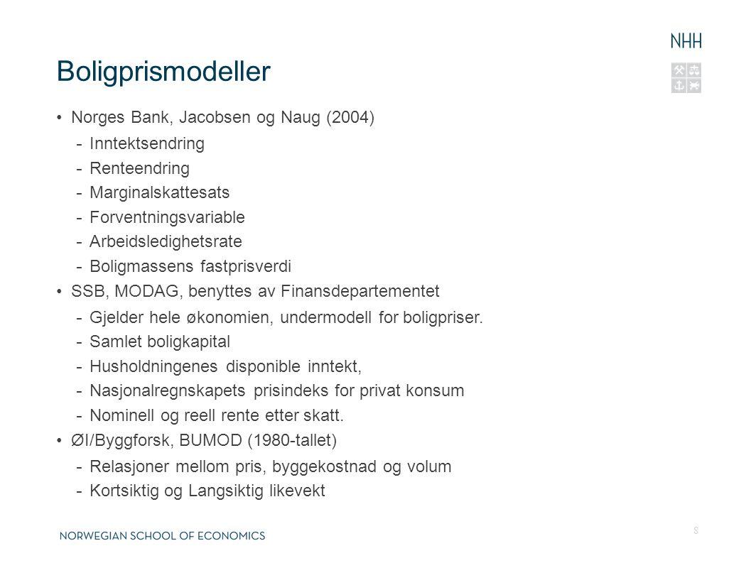 Boligprismodeller Norges Bank, Jacobsen og Naug (2004) - Inntektsendring - Renteendring - Marginalskattesats - Forventningsvariable - Arbeidsledighetsrate - Boligmassens fastprisverdi SSB, MODAG, benyttes av Finansdepartementet - Gjelder hele økonomien, undermodell for boligpriser.