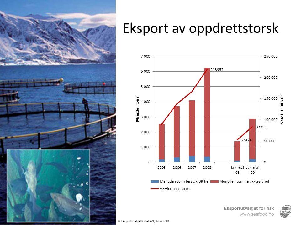Eksport av oppdrettstorsk © Eksportutvalget for fisk AS, Kilde: SSB