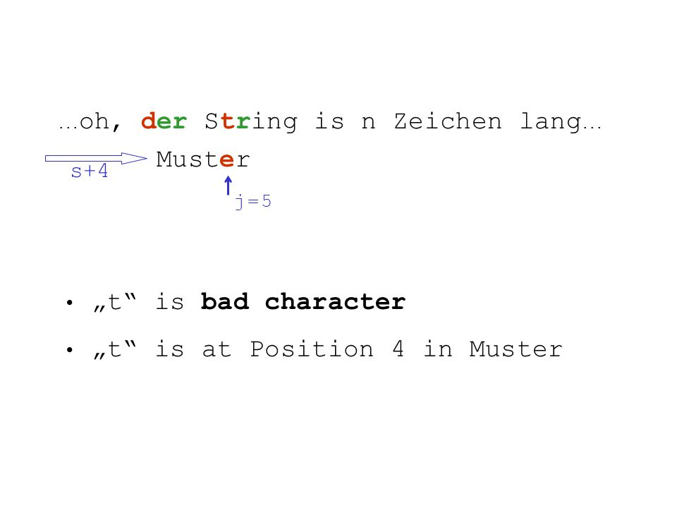 ... oh, der String is n Zeichen lang... Muster s+4 j = 5j = 5 t is bad character t is at Position 4 in Muster