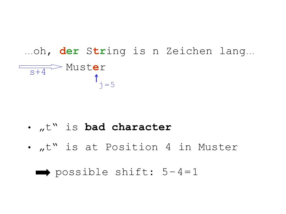 ... oh, der String is n Zeichen lang... Muster s+4 j = 5j = 5 t is bad character t is at Position 4 in Muster possible shift: 5 – 4 = 1