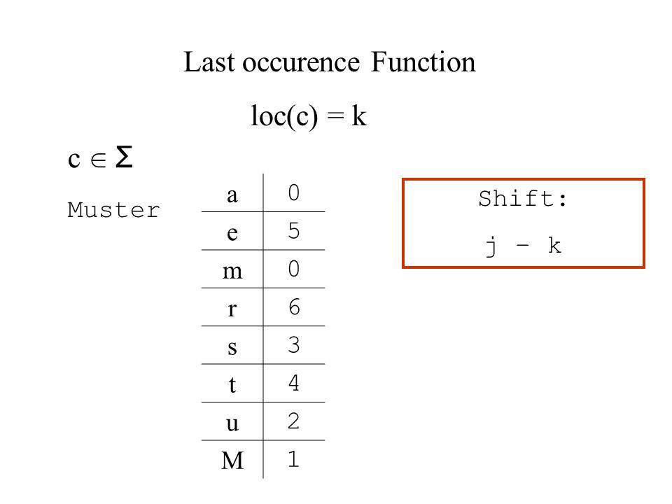 a 0 e 5 m 0 r 6 s 3 t 4 u 2 M 1 Shift: j – k c Σ Muster Last occurence Function loc(c) = k