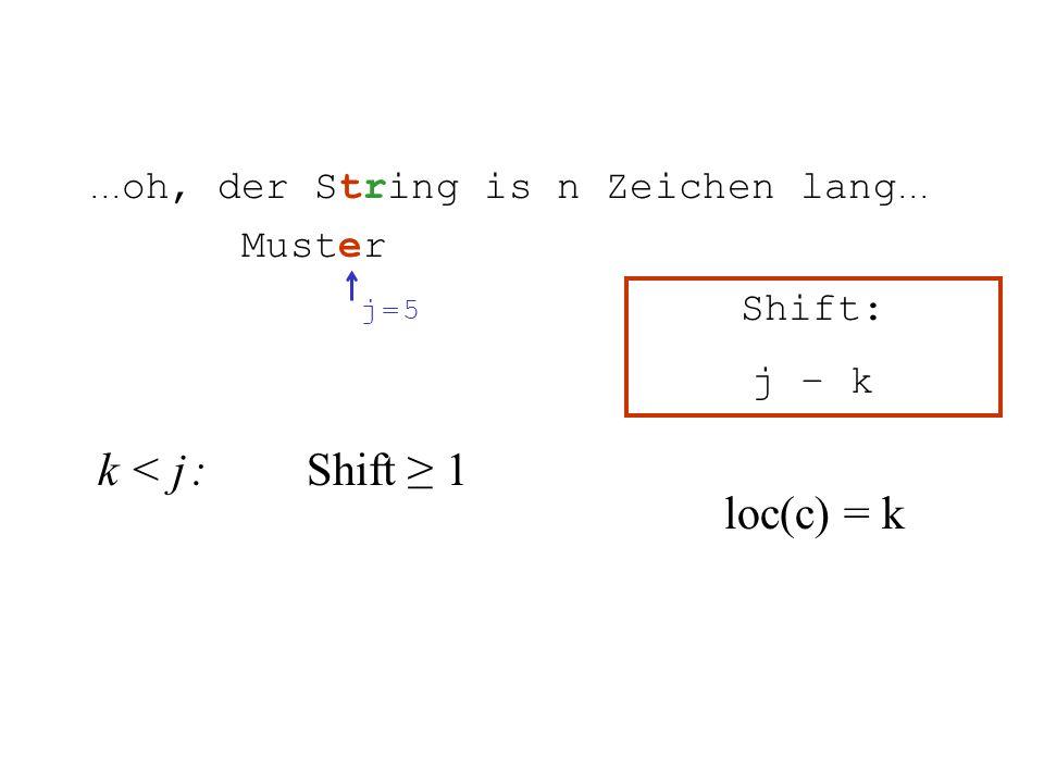 k < j :Shift 1... oh, der String is n Zeichen lang... Muster j = 5j = 5 Shift: j – k loc(c) = k