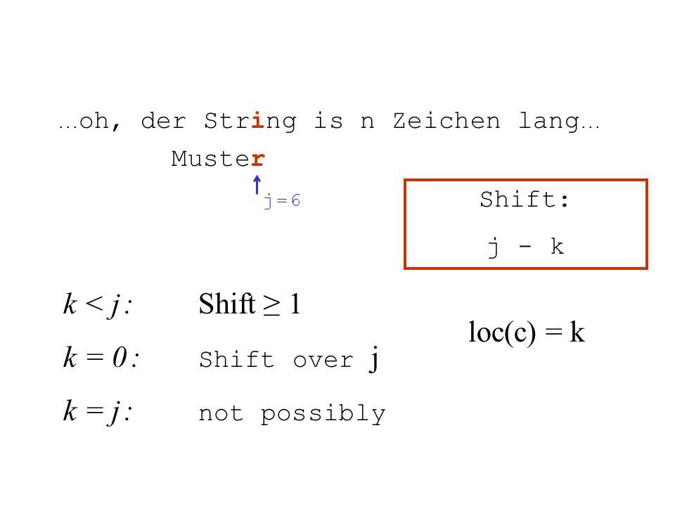 k < j :Shift 1 k = 0 : Shift over j k = j : not possibly... oh, der String is n Zeichen lang... Muster j = 6j = 6 Shift: j - k loc(c) = k