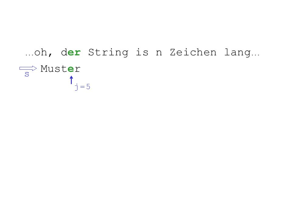 For all c Σ loc(c) = 0 For all i {1,..., m} loc(P[m]) = i