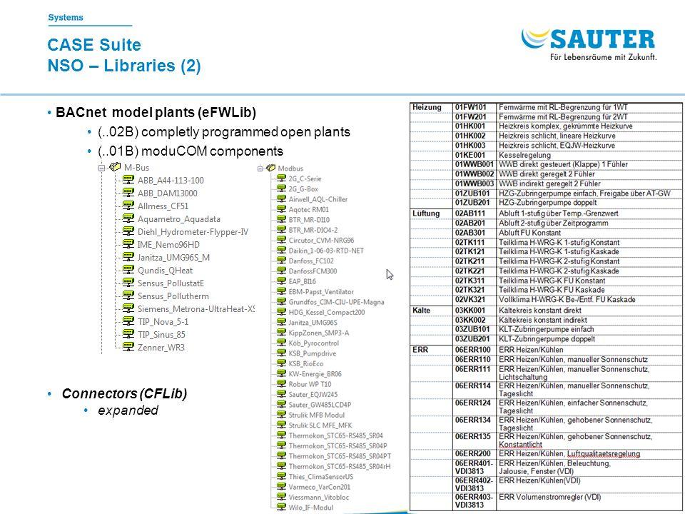 CASE Suite NSO – Libraries (3) 22.02.2016 NVO CASE Suite 6
