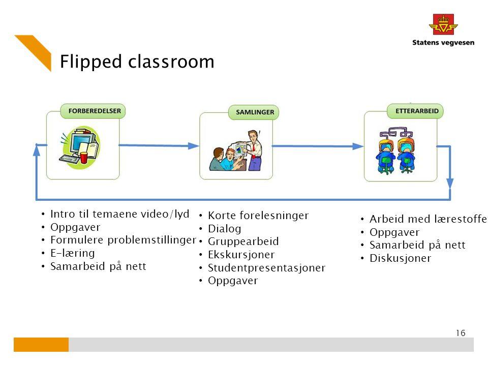 Flipped classroom Intro til temaene video/lyd Oppgaver Formulere problemstillinger E-læring Samarbeid på nett Korte forelesninger Dialog Gruppearbeid