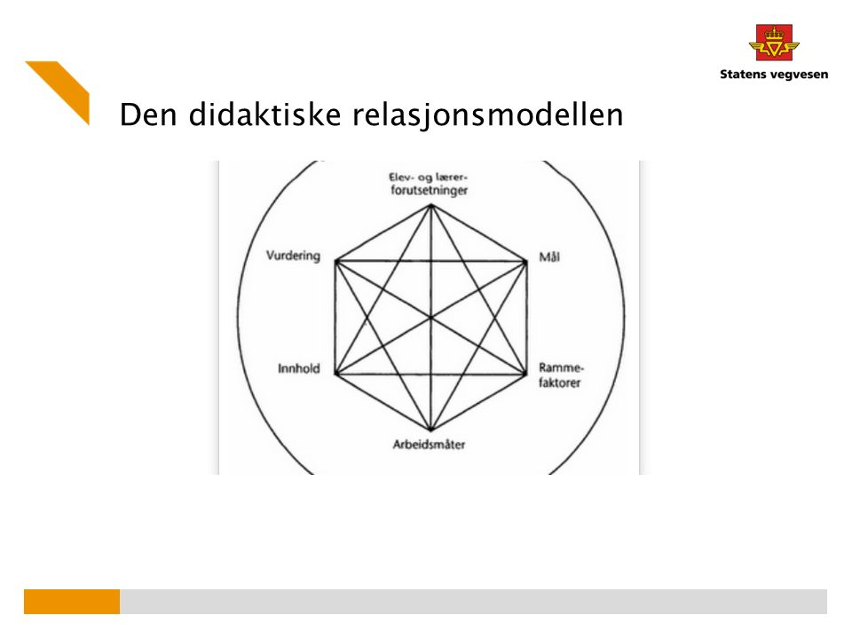 Blooms taksonomi, Presentasjonstittel endres i Topptekst og bunntekst i menyen under Sett inn -fanen 23.02.2016