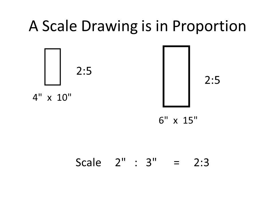 A Scale Drawing is in Proportion 4 x 10 6 x 15 2:5 Scale 2 : 3 = 2:3