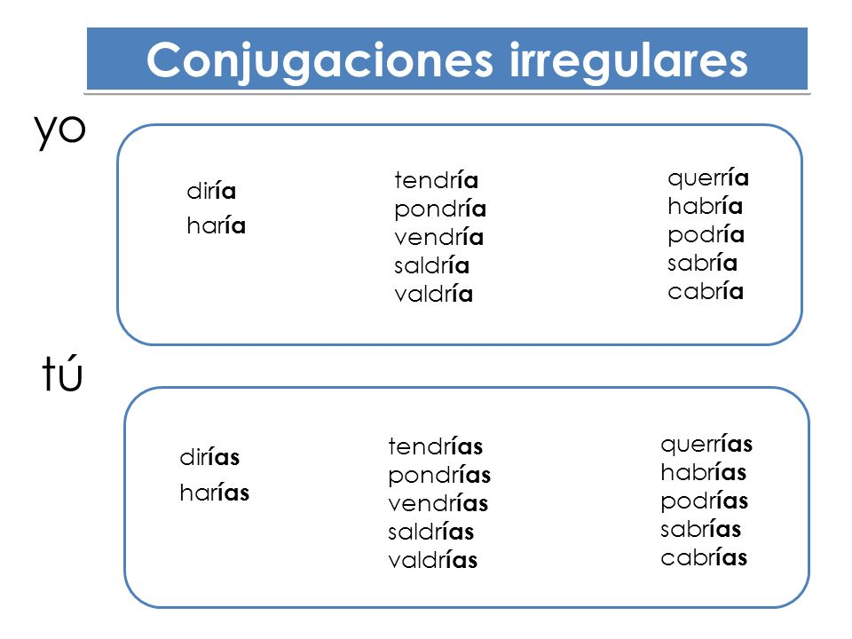 Indirekte tale El estilo indirecto Direkte tale El estilo directo Voy a ir a Madrid.